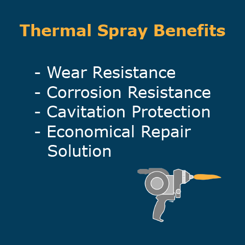 Thermal Spray Benefits