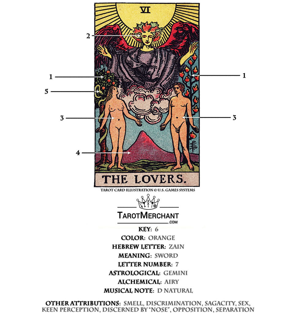 Lovers Tarot Card Meanings