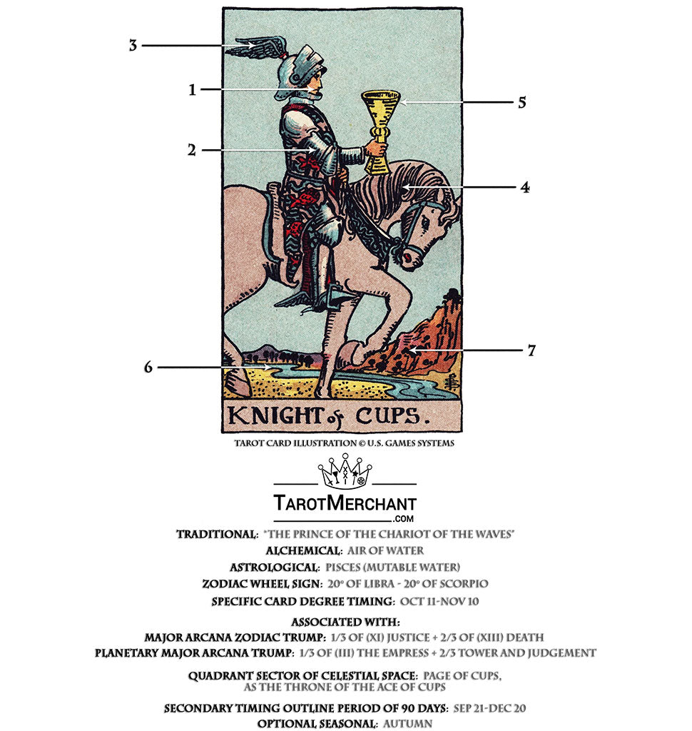 Knight of Cups Tarot Card Meanings