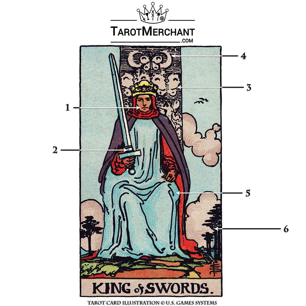 King of Swords Tarot Card Meanings