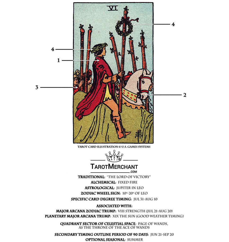 Six of Wands Tarot Card Meanings