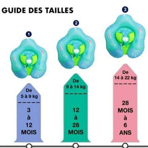 Guide_des_taille_bouee_bebe