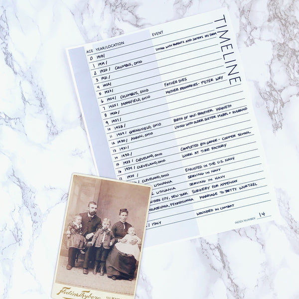 Ancestor Timeline: Printable Genealogy Form for Family History Binder (Digital Download)