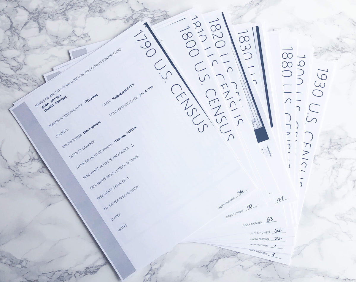 US Census Mega Bundle: Printable Genealogy Forms (Digital Download)