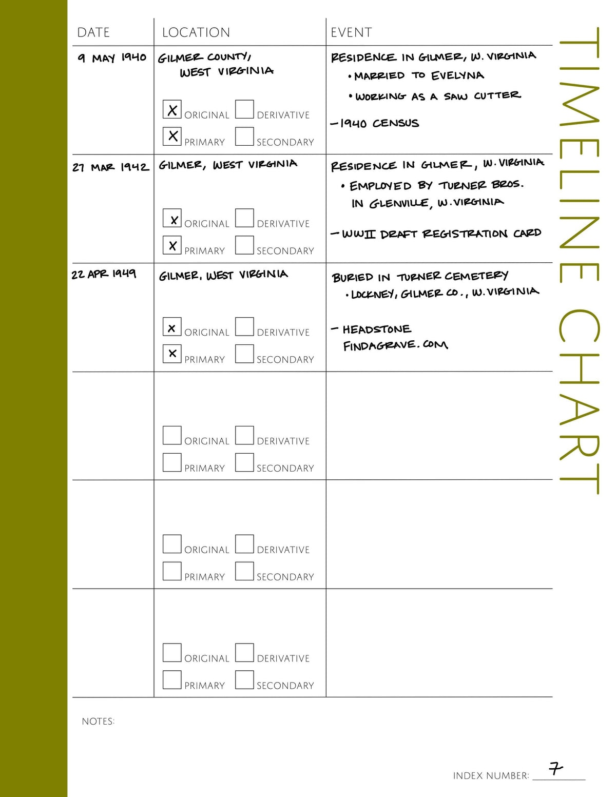 Timeline Chart: Printable Genealogy Form for Family History Binder (Digital Download)