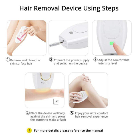 Image of Laser Hair Removal Handset