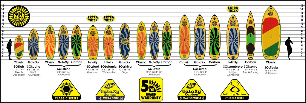 SOL Paddle Boards Board Line Up