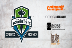 Sonsorship banner from Seattle Sounders Sports Science Conference, 2015.