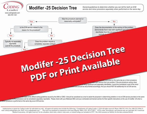 Modifier -25 Decision Tree