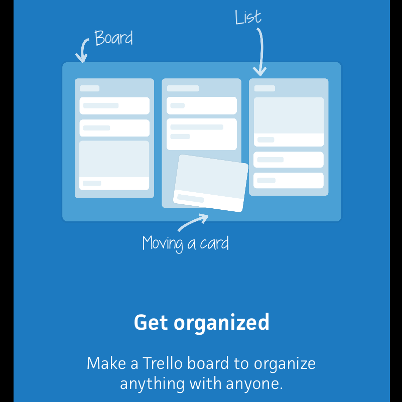Trello, Organizing Apps, NEAT Method, Entrepreneur, best new apps