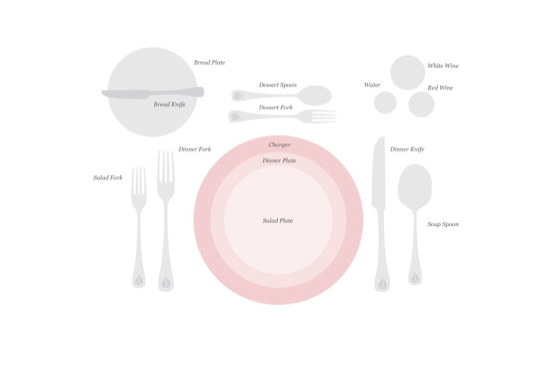 how to set a table, how to properly set the table, how to organize a party, party planning tips