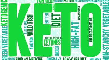 The Ketogenic Diet and You!