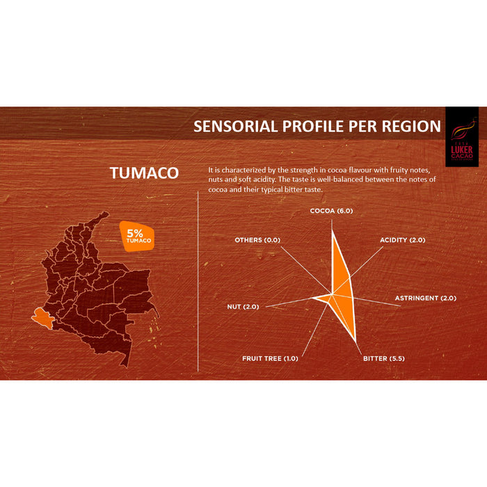 Tumaco 65% Dark Chocolate