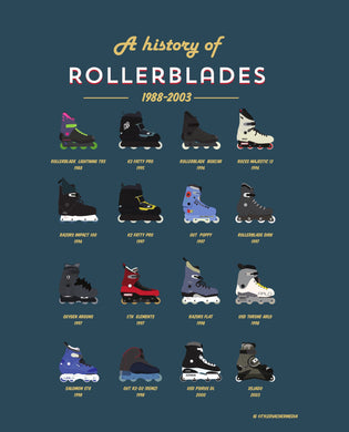 A History of Rollerblades Poster - Oak City Inline Skate Shop