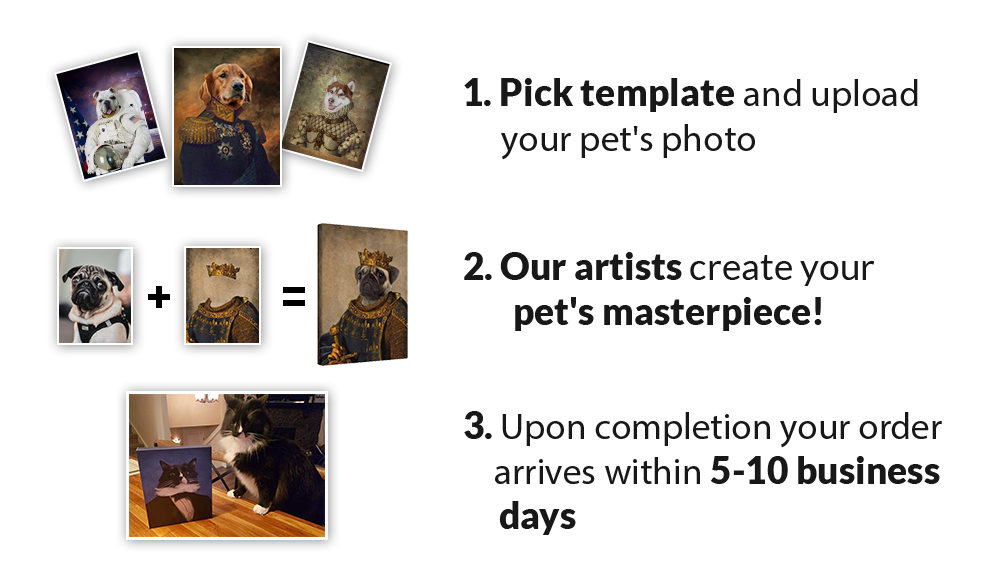 how it works custom pet themed canvas prints