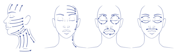 Facial-Cupping-How-To-Guide-Diagram-Province-Apothecary-Terra-Collective