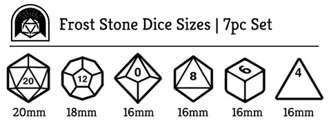 Frost Stone polyhedral dice set size chart