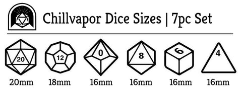 Chillvapor Polyhedral DnD Dice Sizes