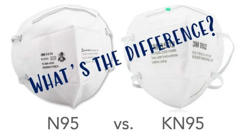 what's the difference between n95 and kn95 masks?