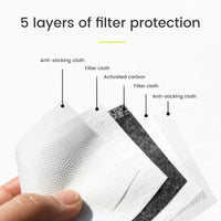 PM 2.5 Activated Carbon Filters - 10 Pack