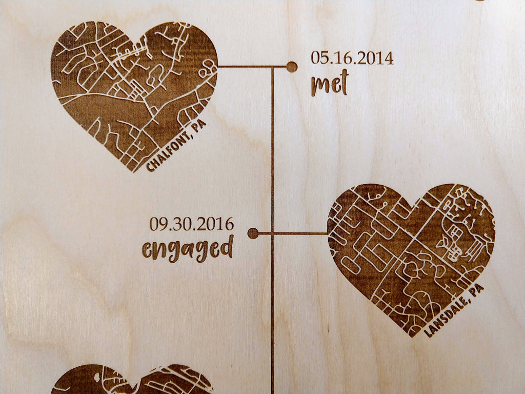 "Wood ""Our Love Story"" Timeline"