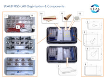 Load image into Gallery viewer, SEAL® MOBILE SURGICAL SKILLS LAB