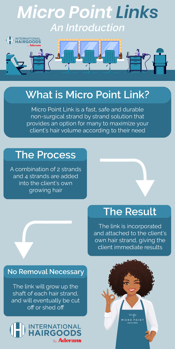 Micro Point Links