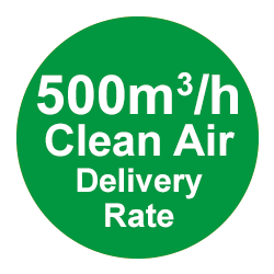 500m3/h Clean Air Delivery Rate