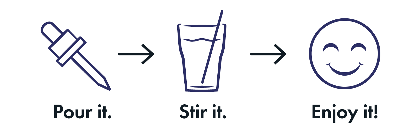 Pour it. Stir it. Enjoy it!