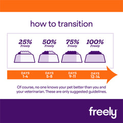 Freely Dry Grain-Free Cat Food How to Transition to a new food