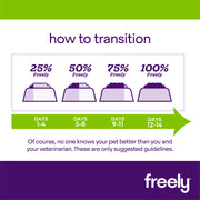 Freely Dry Whole Grain Dog Food How to Transition to a new food