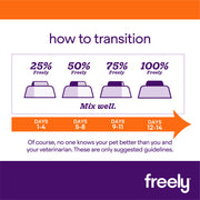 Freely Wet Grain-Free Cat Food How to Transition to a new food