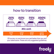 Freely Wet Dog Food How to Transition to a new food