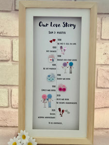 Our Story Button Family Frame (Portrait)