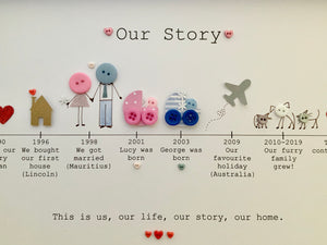 Our Story Button Frame