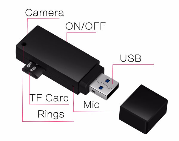 flash disk hidden camera