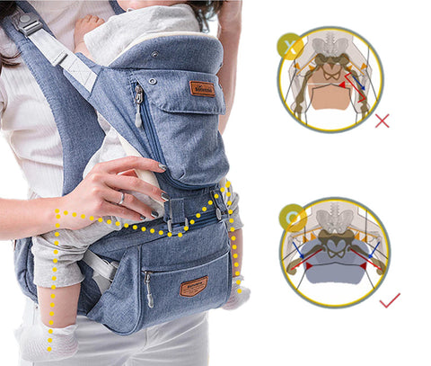 baby carrier, sunveno, sunve, sunve baby carrier, toddler carrier, hipseat, carrying baby, ergonomic baby carrier