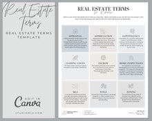 Load image into Gallery viewer, Real Estate Definitions| Real Estate Template