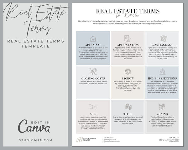 Real Estate Definitions| Real Estate Template