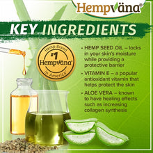 Load image into Gallery viewer, Key Ingredients: Shows Hemp seed oil, aloe vera leaves, and vitamin E oil