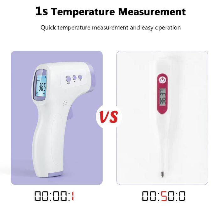 🔥50% OFF🔥No-Contact Body Infrared Thermometer
