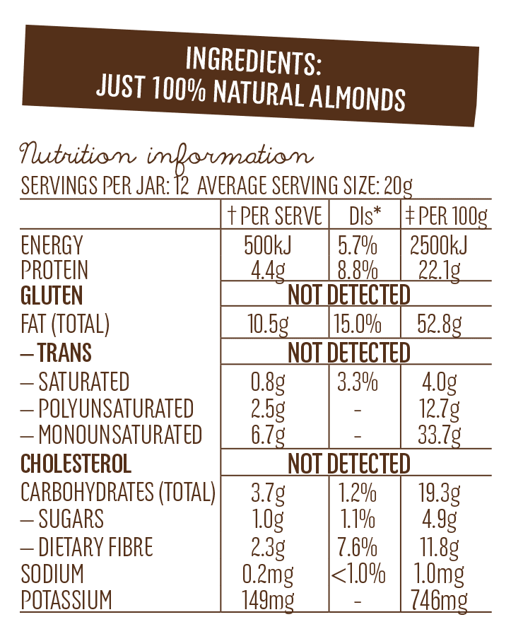 Almond Spread-Nut Butter-Yo Keto