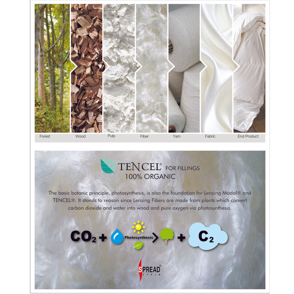 Tencel™ Extreme Winter Soft and Light Weight Microfiber 300 GSM Quilt, Comforter OEKO Certified