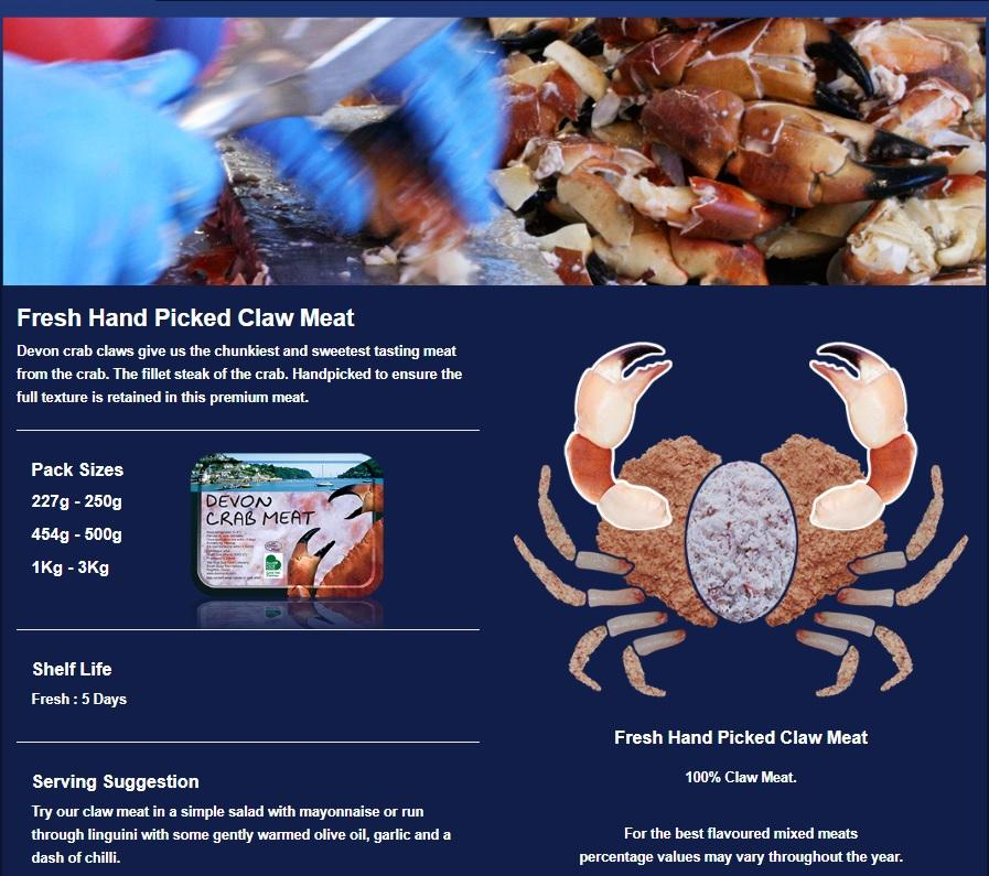 Fresh Deluxe Hand-Picked Crab Claw Meat - S&J Fisheries