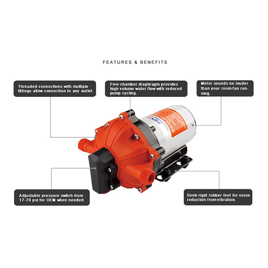 FRESH WATER PUMP 51 SERIES