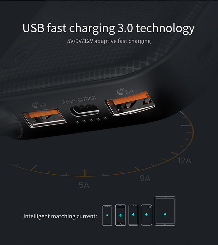 Baseus Powerful Type-C PD+QC3.0 Quick Charge Power Bank(20000 mAh)Black