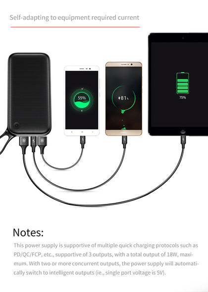 Baseus Powerful Type-C PD+QC3.0 Quick Charge Power Bank 20000mAh Black