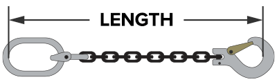 how to measure length of a chain sling