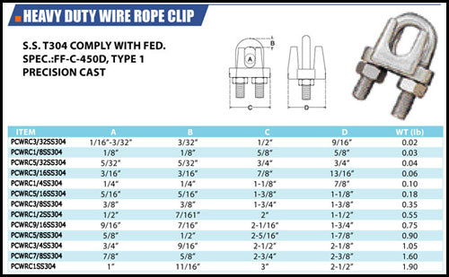 Precision Cast Type 304 Stainless Steel Wire Rope Clip Specifications