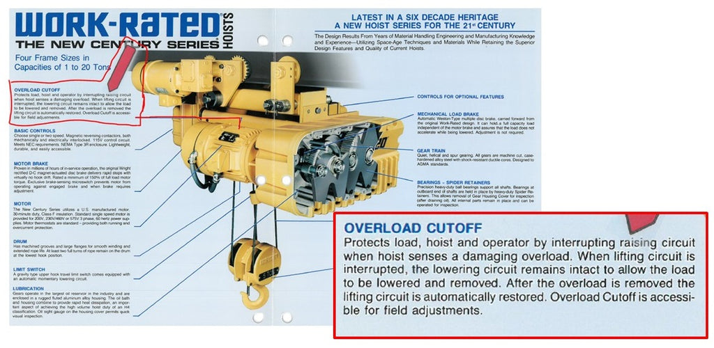 Acco Workrated Overload Device